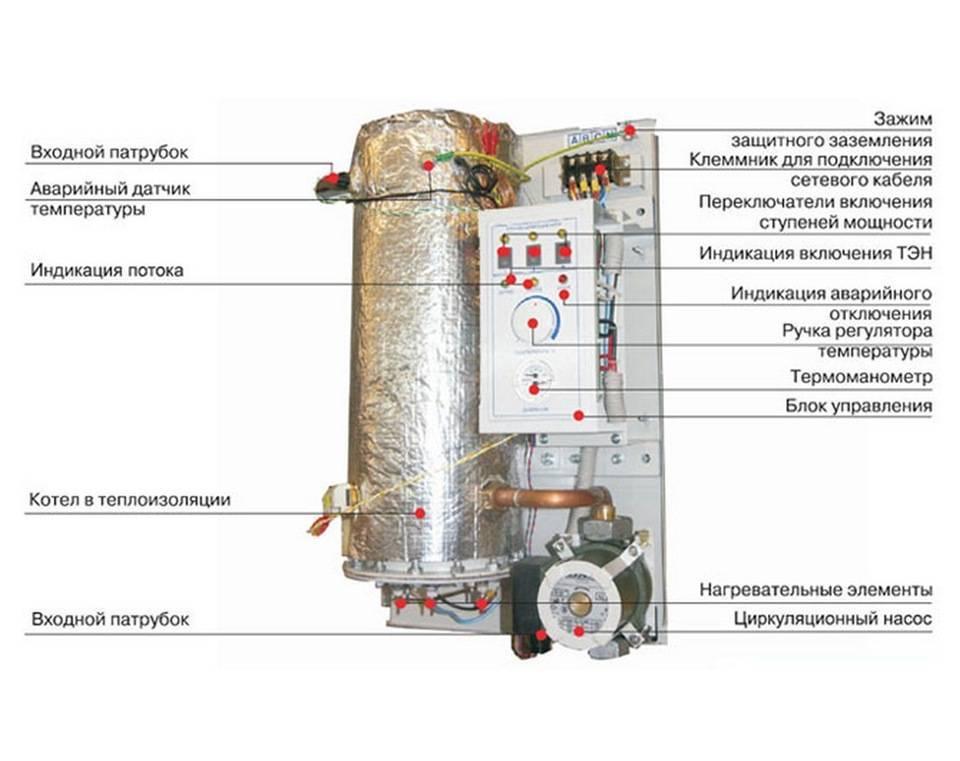 Электрические индукционные котлы отопления горячей воды, отопительный индукционный котел купить, продажа индукционного котла