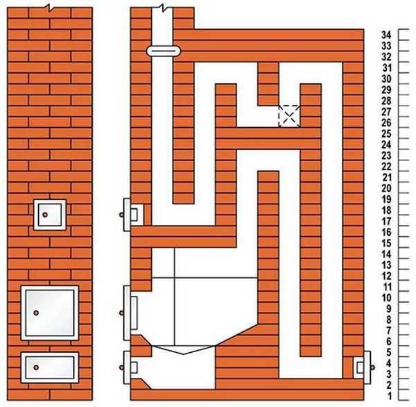 Печь из кирпича для дома: ориентиры выбора оптимального типа и примеры порядовок для самостоятельных мастеров