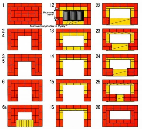 100 вариантов мангала из кирпича своими руками: фото и видео