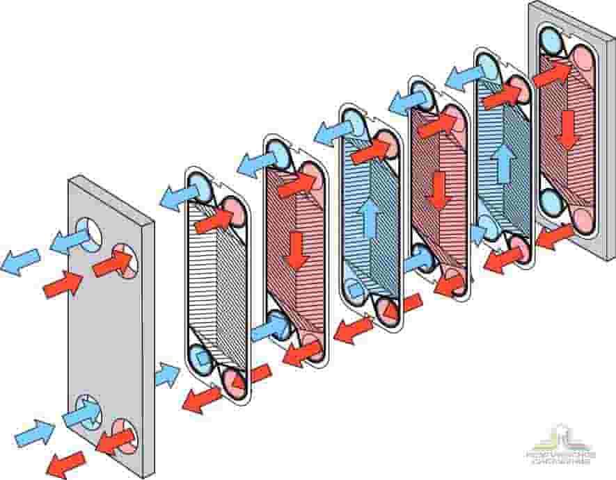 Как подключить водяные теплые полы к действующей системе отопления