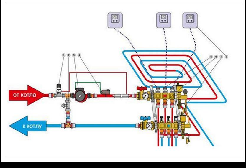 Технология монтажа электрического теплого пола своими руками, фото и видео