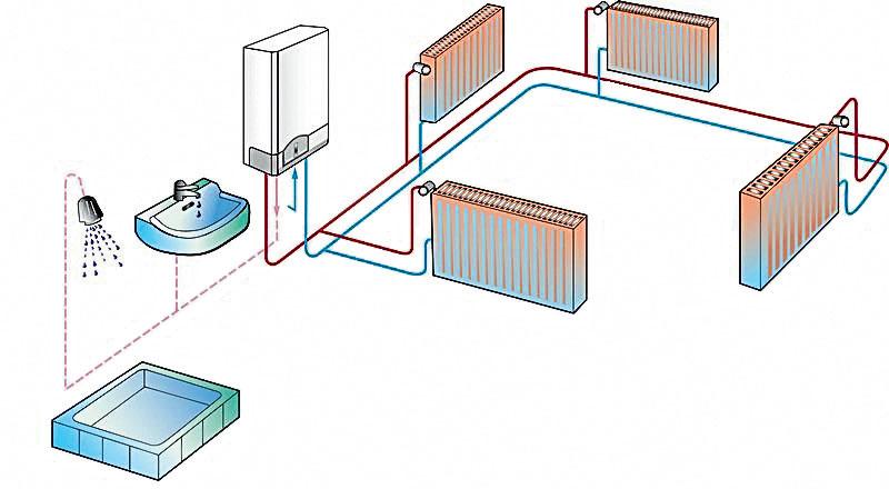 Экономное отопление частного дома: какой вид топлива самый экономичный для отопления дома