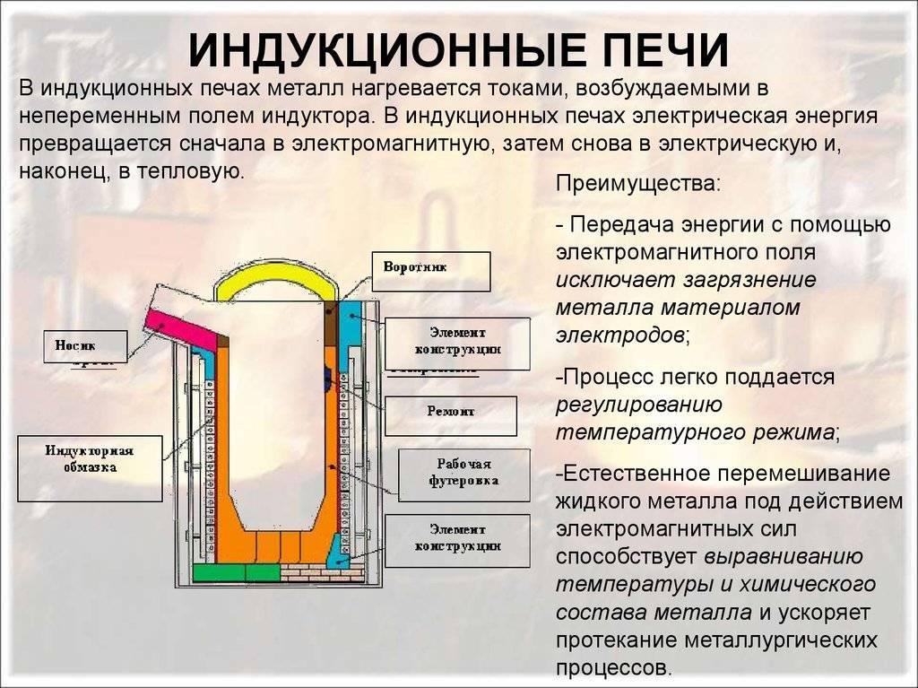 Печь бутакова: как сделать ее своими руками