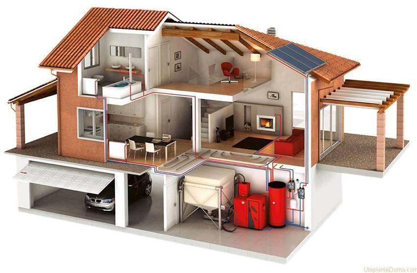Отопление дома | утепление дома - part 2