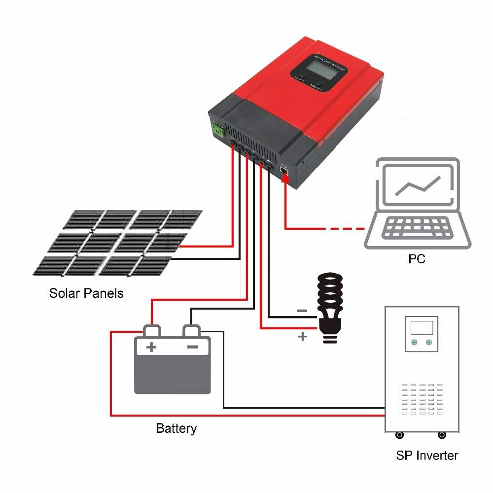 Контроллер заряда солнечных батарей