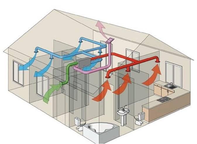 Пластинчатый рекуператор воздуха: установка, расчет, своими руками