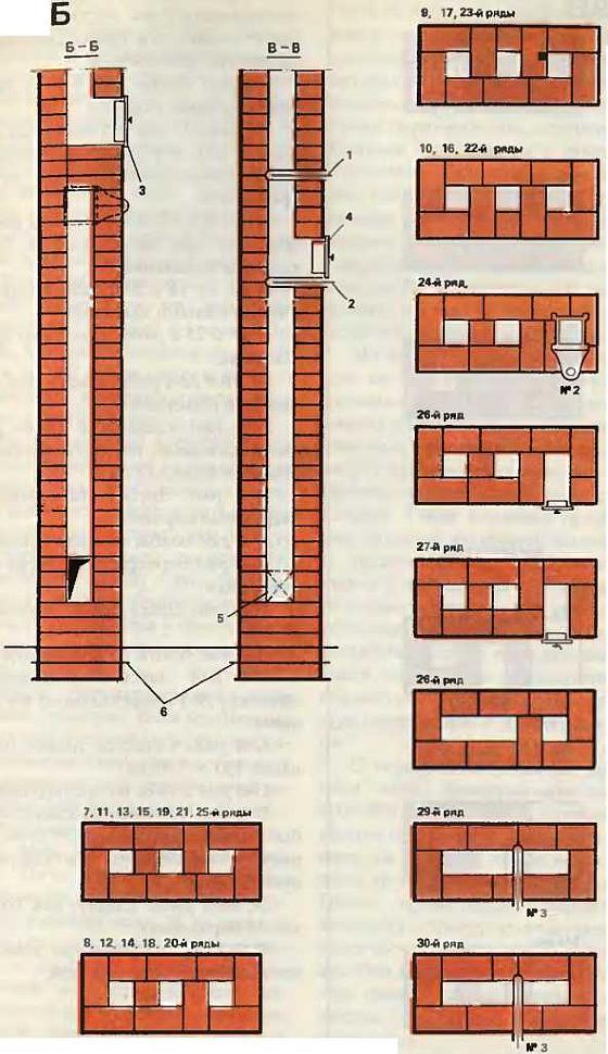 Отопительный щиток колпакового типа порядовка — отопление частного дома