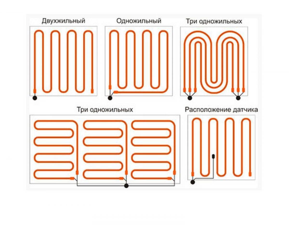 Теплый пол электрический кабельный - особенности, сравнения