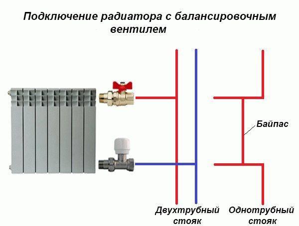 Для чего нужен запорный клапан для радиатора отопления