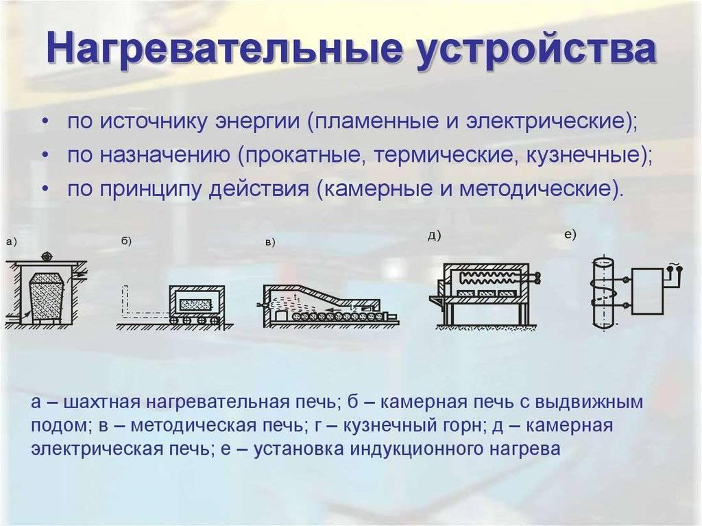 Принцип работы обогревателя с инфракрасным излучением. обогреватели инфракрасного излучения — устройство и особенности выбора