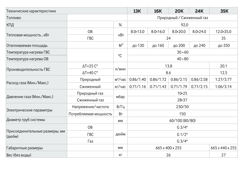 Газовый котел navien deluxe coaxial 24k: инструкция по подключению и применению, а также отзывы владельцев
