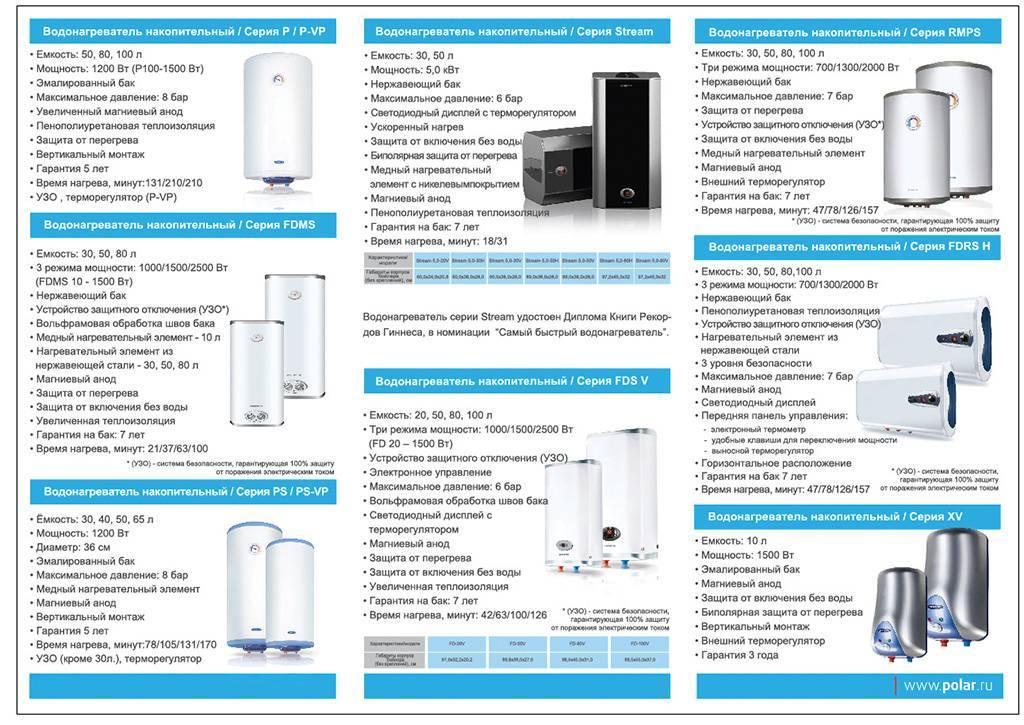 Кнопки водонагревателя — значения и решение возникших с ними проблем. модели водонагревателей поларис — накопительные и проточные виды водонагревателей polaris