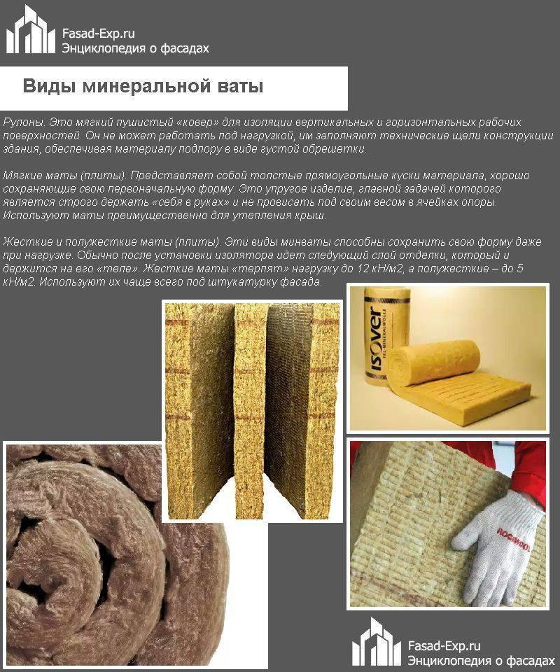 Минеральная вата: каталог и цена за м2. утеплитель минвата купить в интернет магазине строй-партнер.