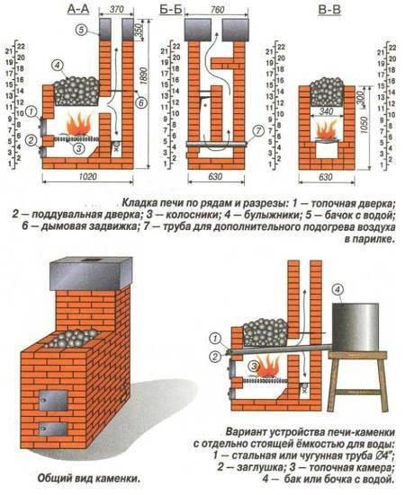 Красноярцам рассказали об установке счетчиков на отопление