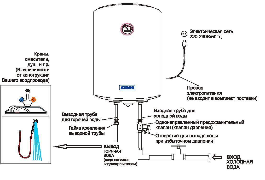 Электрический накопительный бойлер для нагрева воды: критерии выбора водонагревателя + рейтинг лучших производителей