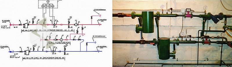 Элеваторный узел системы отопления: что эта такое, принцип работы, схема устройства