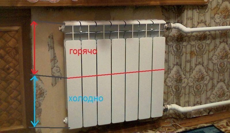 7 причин почему не греет батарея отопления в вашем доме