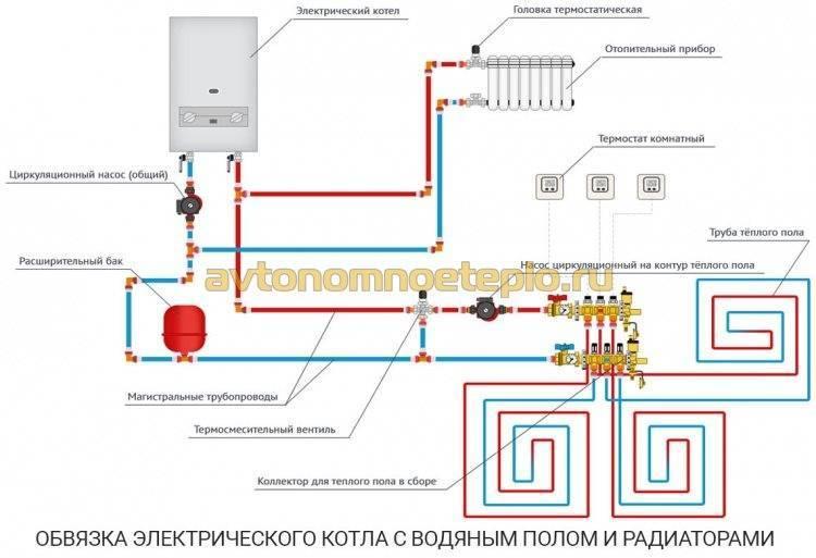 Электрокотел для теплого водяного пола: принцип действия, достоинства и недостатки