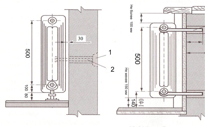 Батареи в полу: выбор и монтаж