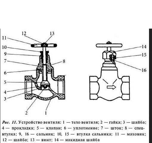 Водопроводный кран для кухни и ванны