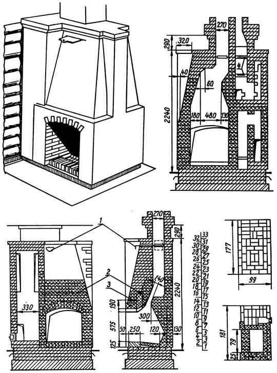 Печь и камин: виды, устройство, как сложить своими руками и сделать трубу
