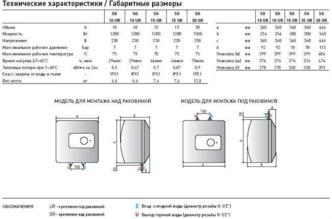 Водонагреватель ariston объемом 80 литров: накопительный электрический бойлер, инструкция по эксплуатации