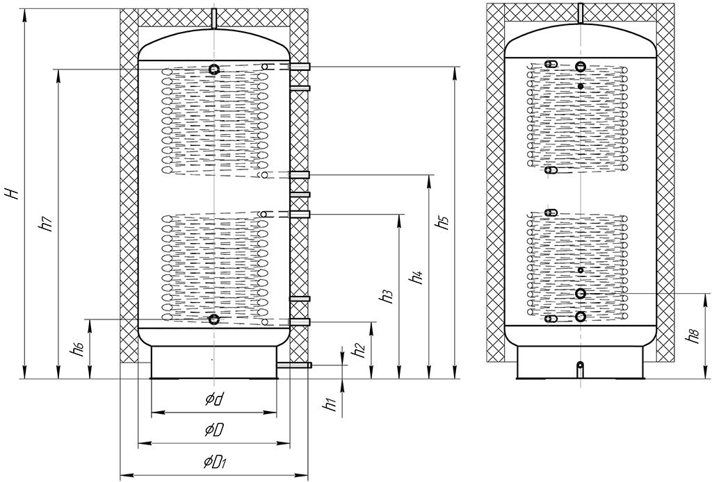 Теплоаккумулятор своими руками - описание и изготовление!