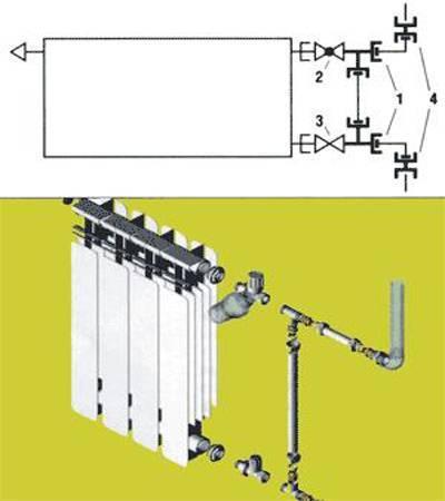 Как выполнить подключение радиатора отопления к полипропиленовым трубам – особенности подсоединения
