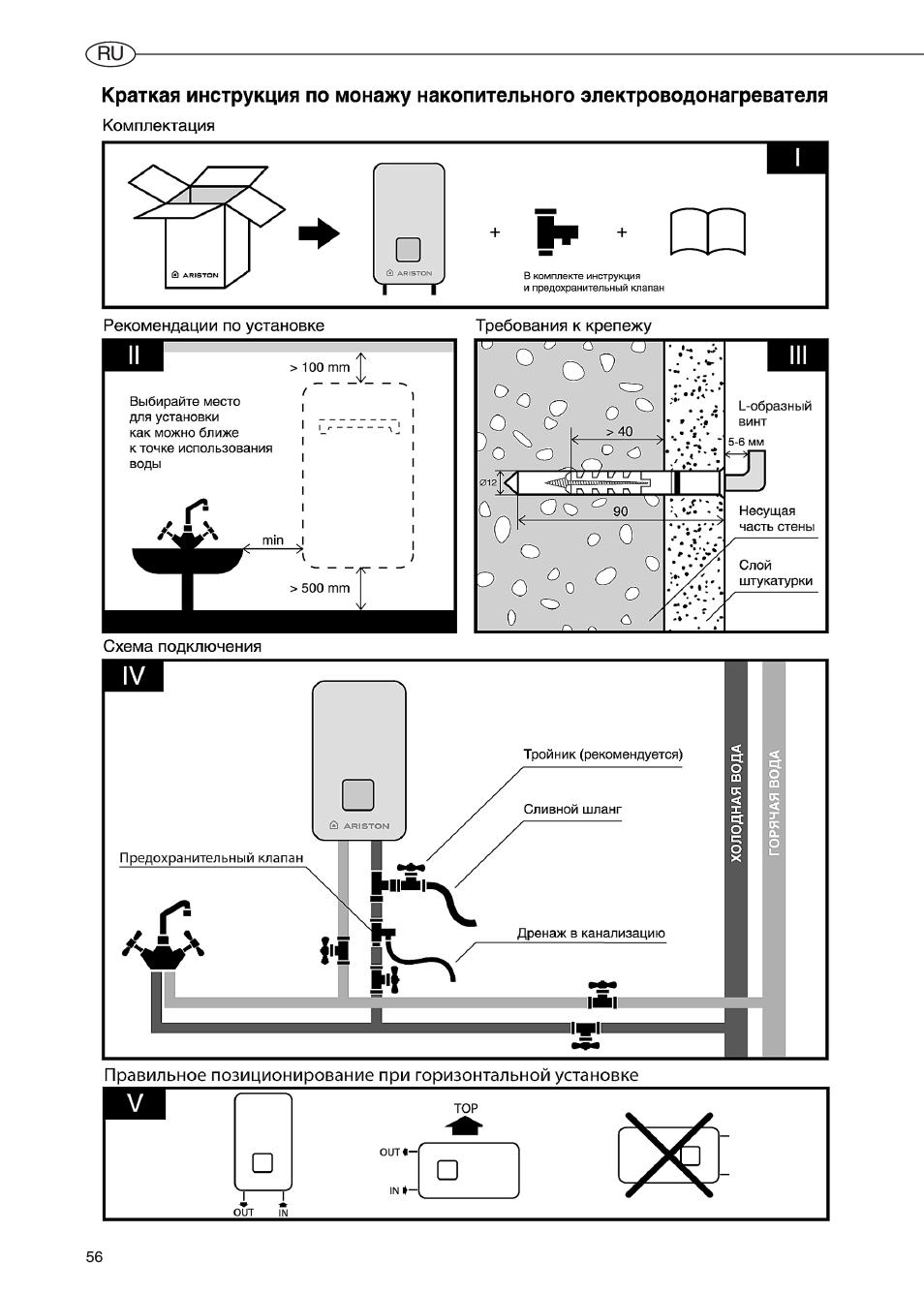 Как запустить водонагреватель аристон