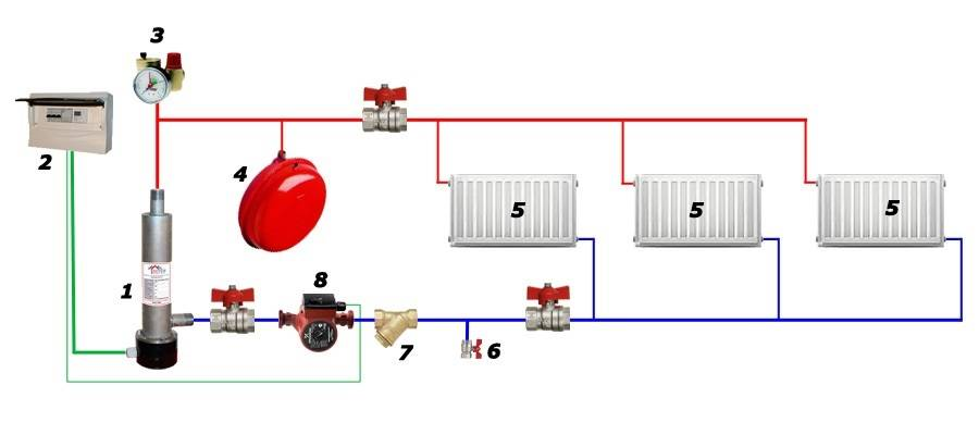 Схема отопления частного дома: монтаж водяного отопления своими руками, как правильно сделать, устройство с насосом, правильная система, как самому провести домашнее отопление