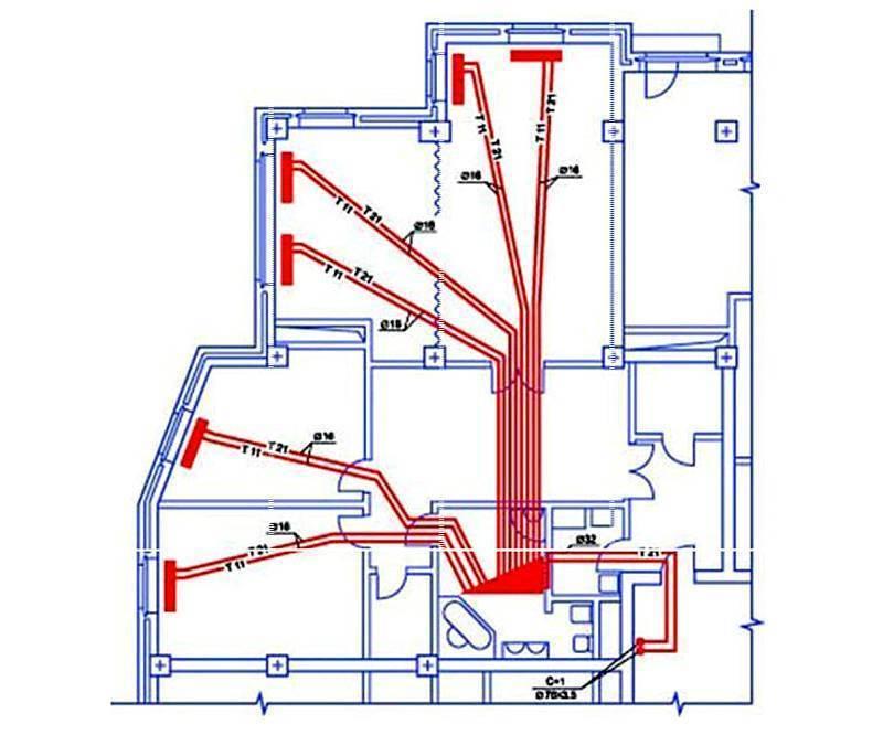 Схемы разводки труб отопления