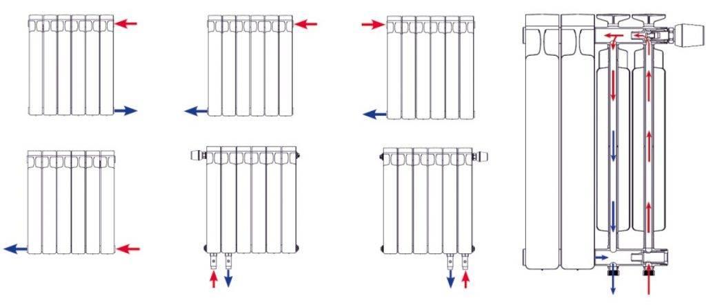 Как нарастить батарею отопления – пошаговое руководство по наращиванию секций
