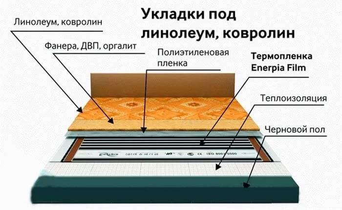 Укладка ламината на теплый водяной пол: преимущества и особенности, пошаговая инструкция, черновая стяжка