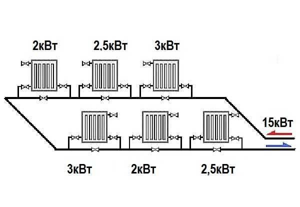 Как сделать расчет мощности котла отопления самостоятельно