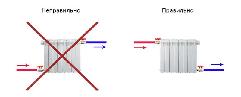 Из чего состоит система водяного отопления - topclimat.ru
