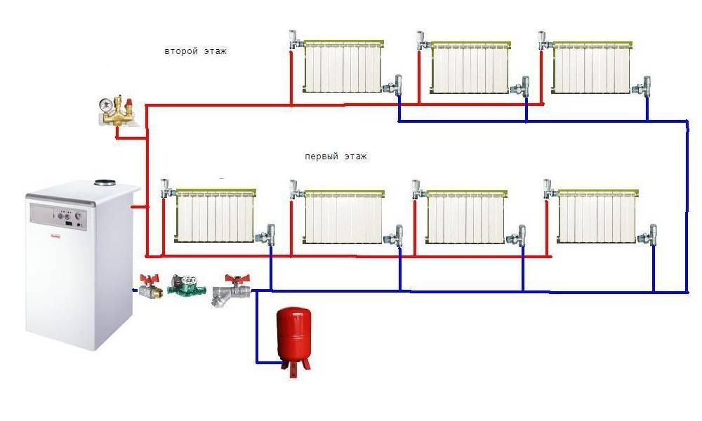 Какая электрическая система отопления частного дома лучше – виды, преимущества и недостатки