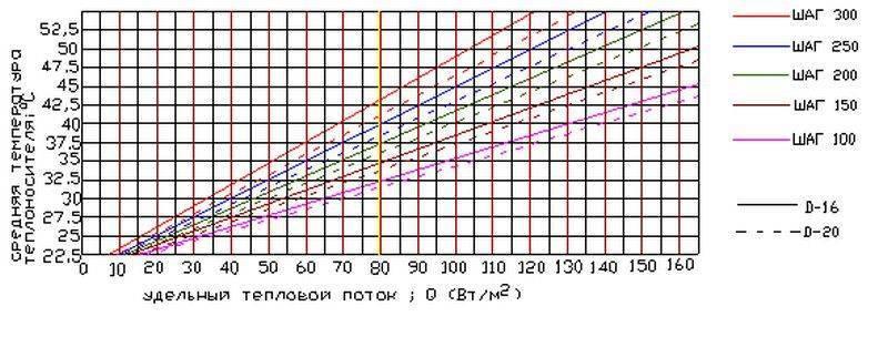 Инфракрасный пол как основное отопление - система отопления