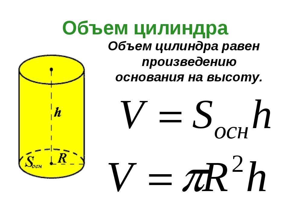 Расчёт объёма трубы - порядок и примеры расчёта