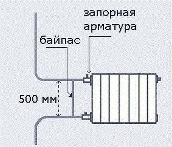Установка радиатора отопления своими руками