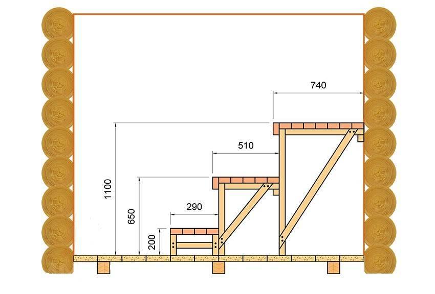 Баня своими руками — пошаговая инструкция как и из чего построить баню. 140 фото основных этапов строительства