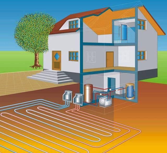 Геотермальные тепловые насосы от компании smaga