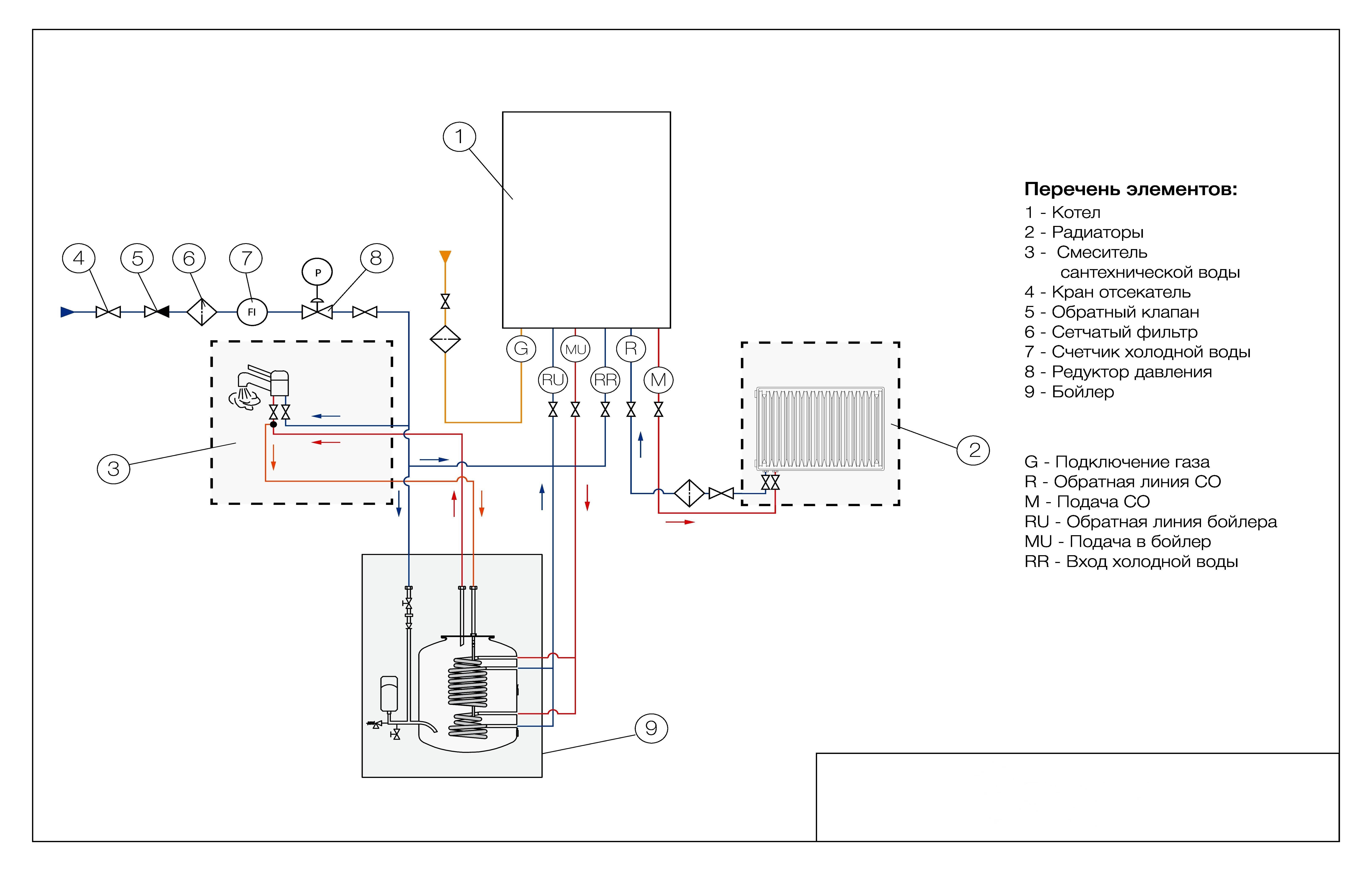 Установка электрических котлов отопления: преимущества и недостатки, выбор, устройство, правила монтажа