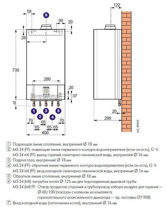 Напольные газовые котлы отопления: виды, как выбрать, обзор лучших марок