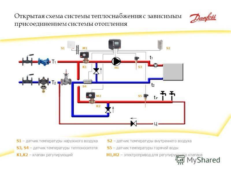 Плюсы и минусы горизонтальной разводки отопления - pechiexpert