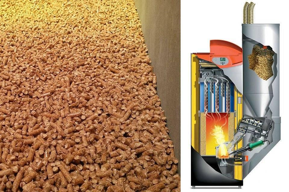 Что лучше и дешевле — пеллеты или газгольдер? сравнительный обзор