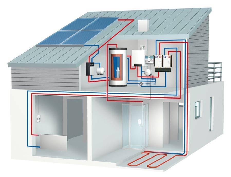 Отопление по новым технологиям
