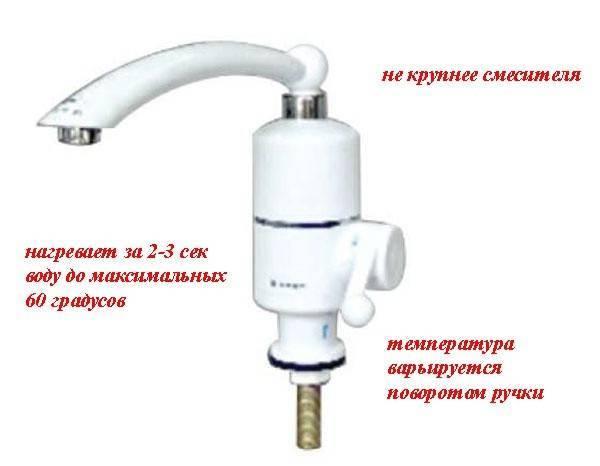 Газовая колонка или бойлер – что лучше выбрать для получения горячей воды