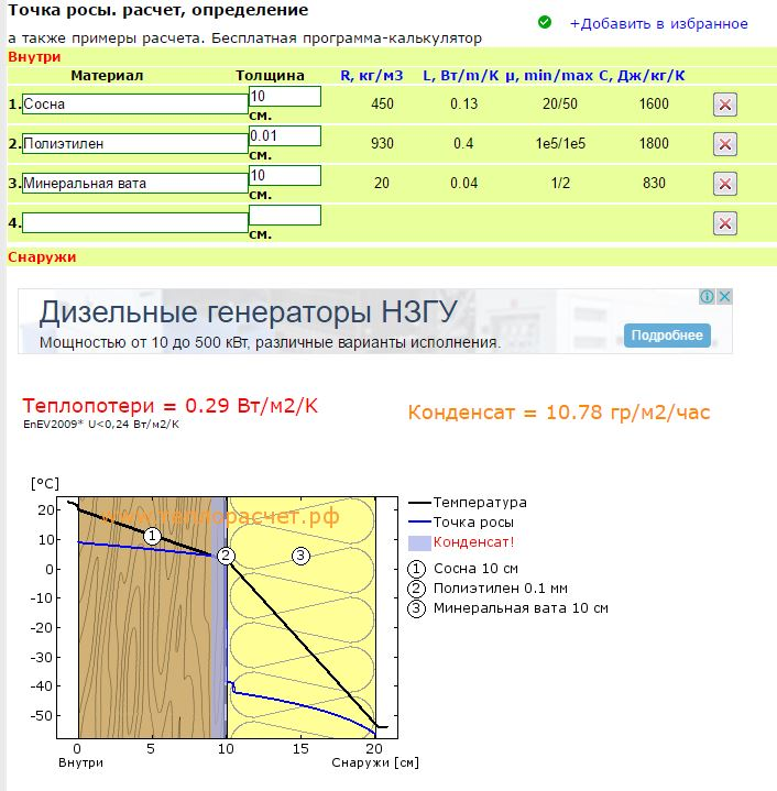 Расчет теплопотерь: калькулятор, формулы, пример, таблица