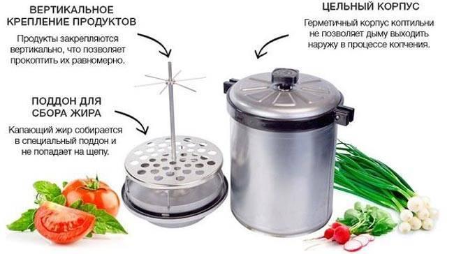 Домашняя коптильня для плиты