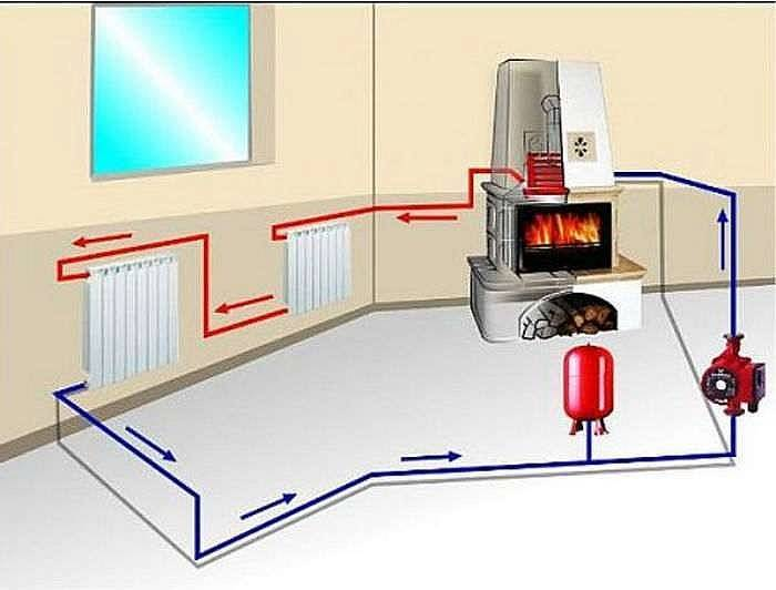 Эксплуатация печей и отопительного оборудования теплодар